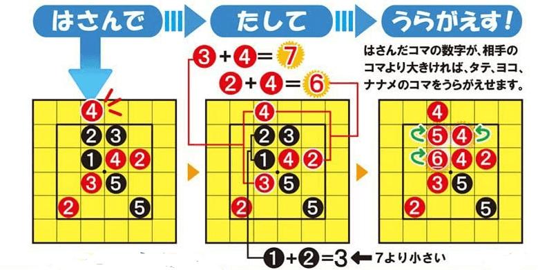 計算ボードゲーム・ナインブレイク